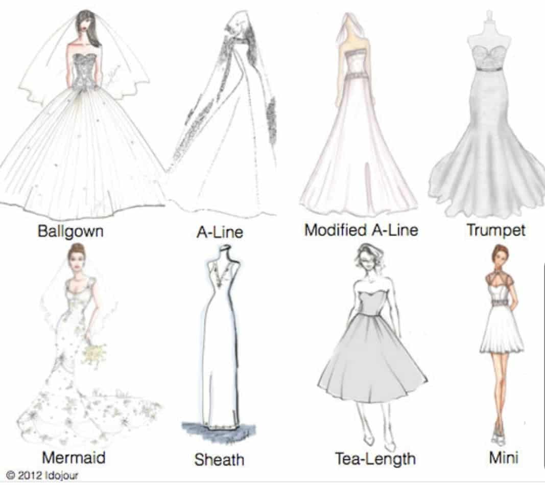 Drawing showing different styles of wedding dresses